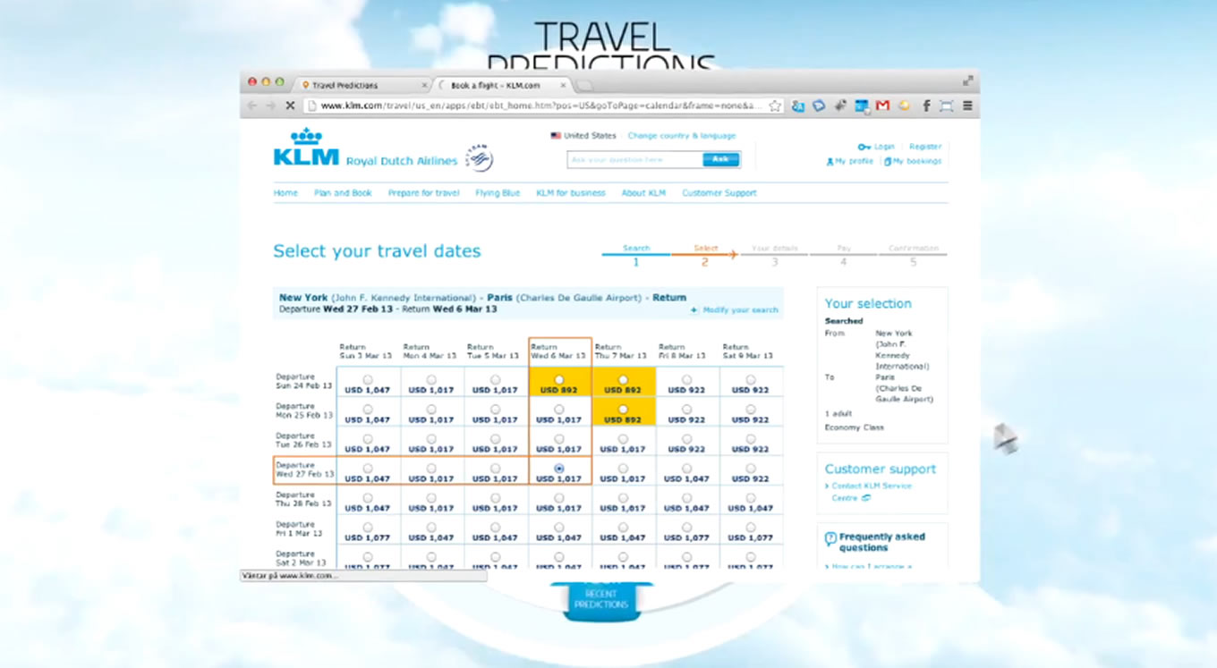 Actual Sales from KLM Travel Predictions Campaign, Netherlands