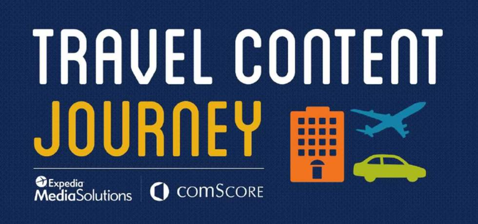 Online Travel Content Journey Study by Expedia and comScore